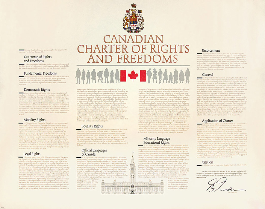 "an analysis of the canadian charter of rights and freedoms God and canada's charter of rights the ""supremacy of god"" clause from the preamble of the canadian charter of rights and freedoms 1 analysis series."